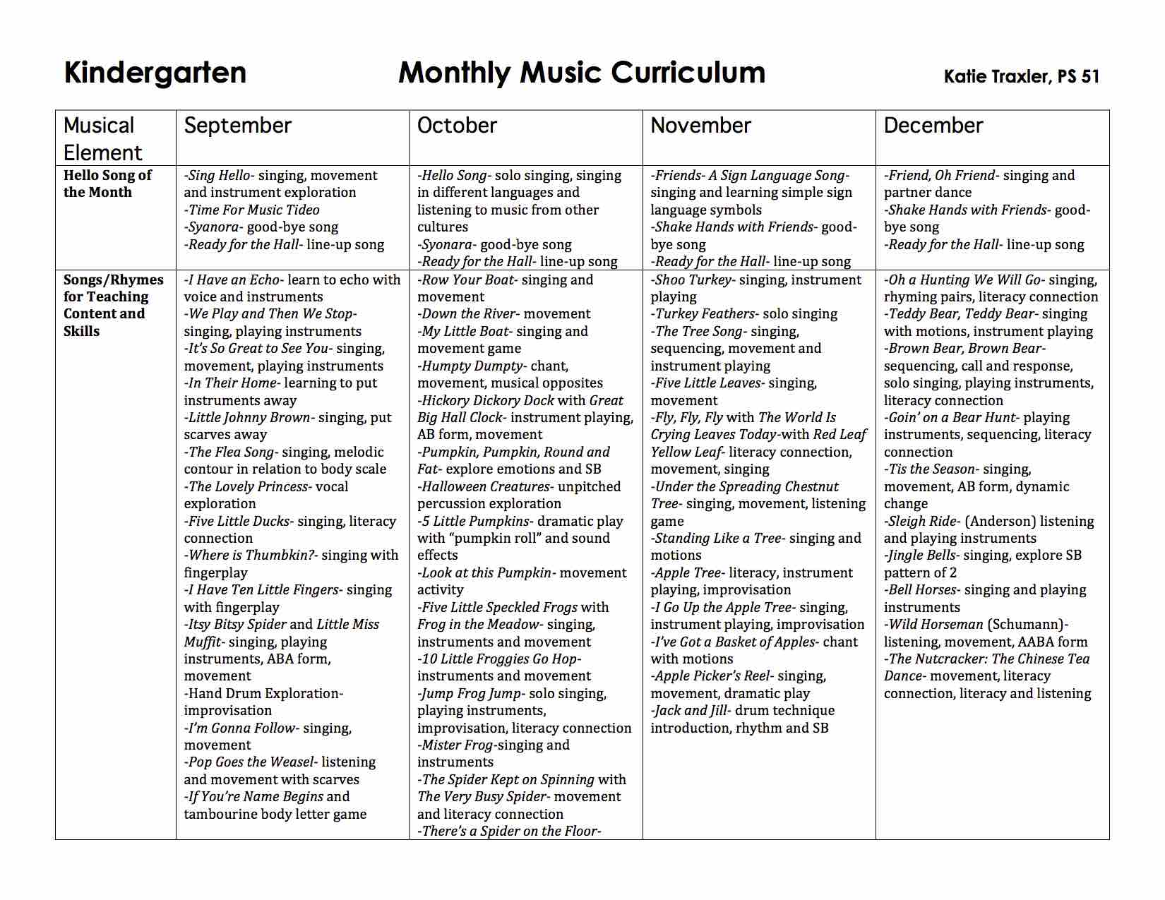 music curriculum map template images template design ideas With music curriculum map template