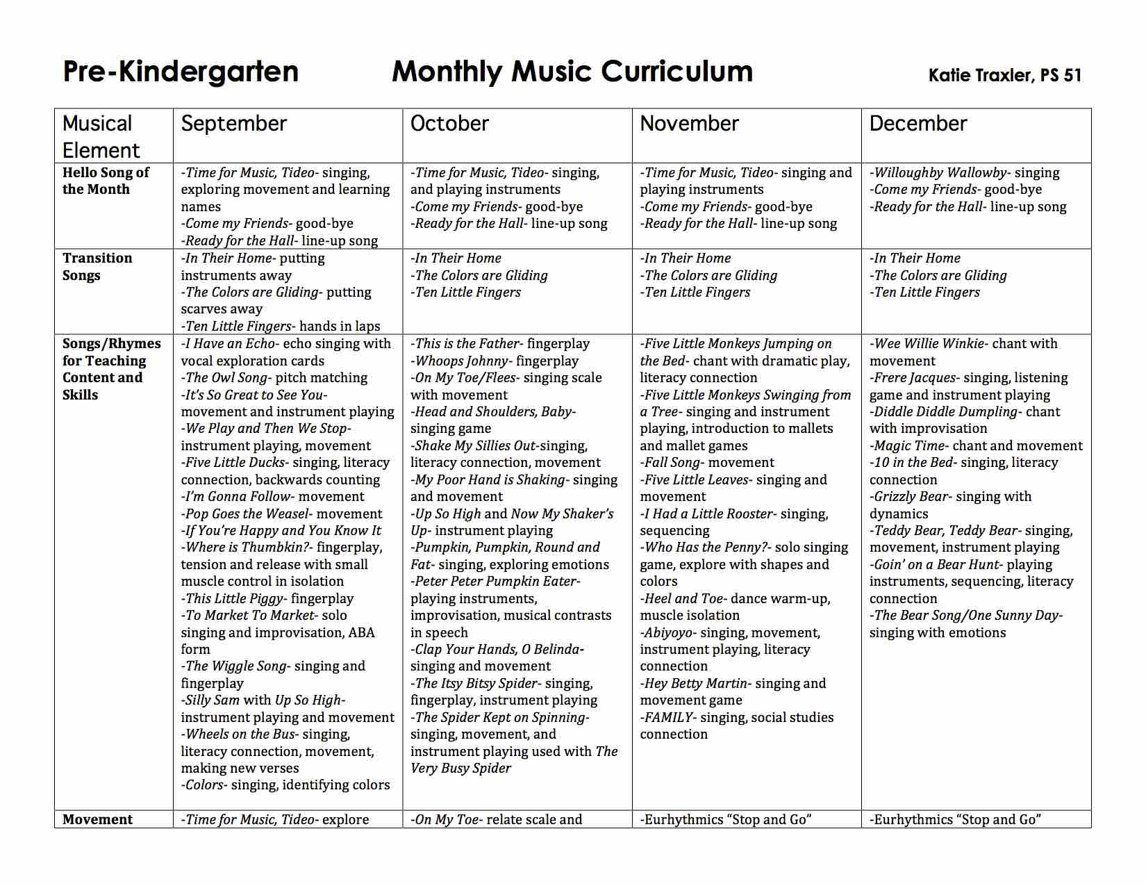 Music curriculum map template gallery template design ideas for Preschool curriculum map template
