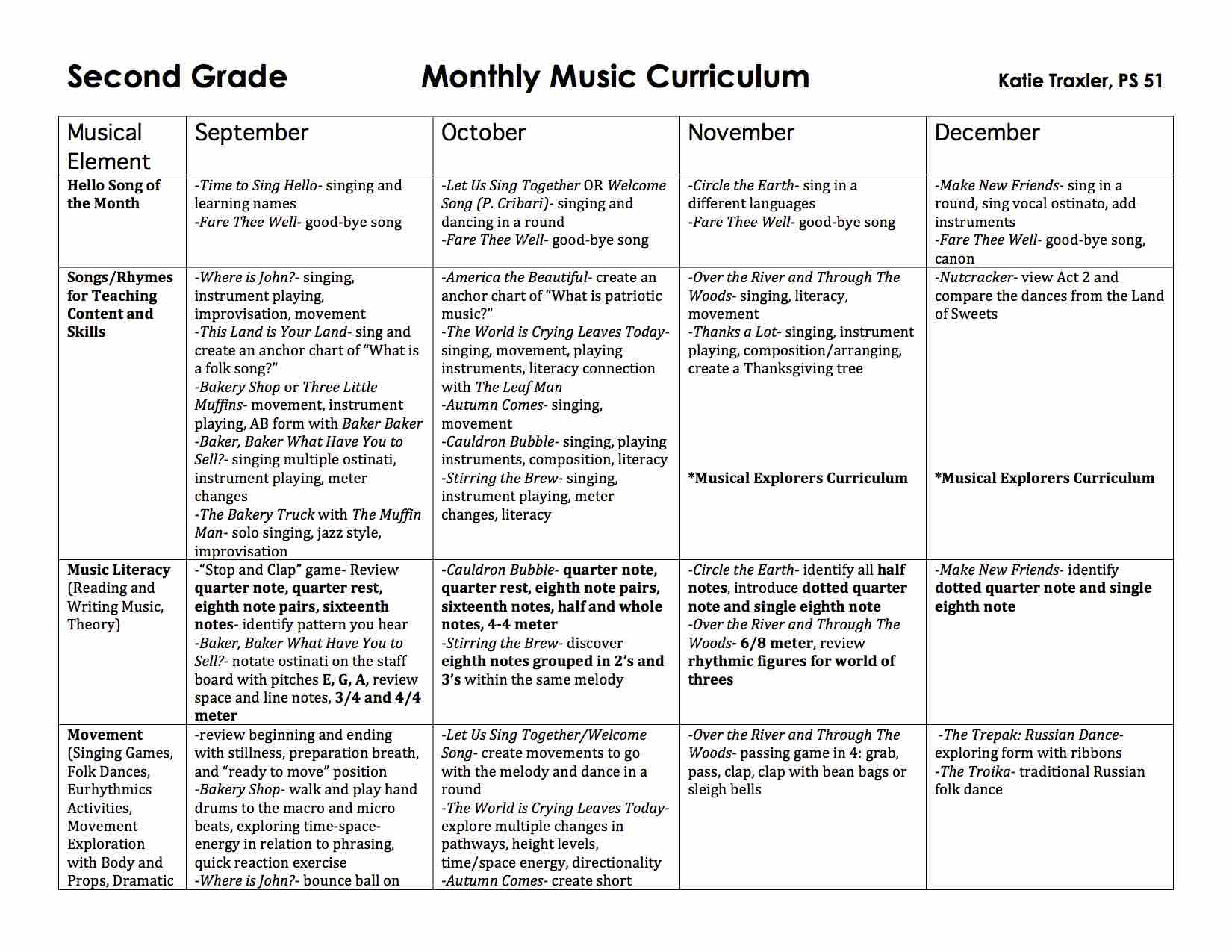 Second Grade Music Curriculum Maps Katie Traxlercom